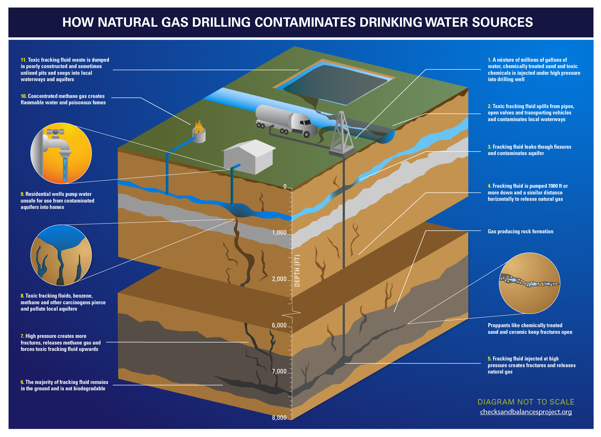 Health Effects Of Natural Gas In Drinking Water